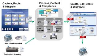PDFWorkflow