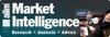 Aiimmarketintelligene